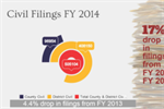 Civil Filings FY14 Icon