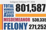 Indigent Defense FY14 Icon
