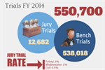 Trials FY14 Icon